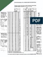 Tabelas - Dimensionamento ELU - Seção Retangular.pdf
