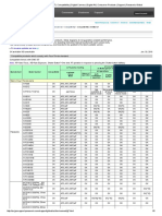 Compatibilities for Lenses of Panasonic Lumix DMC-G7