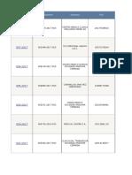 Autorizados Digesa 2017