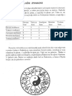 Kineski Horoskop - Slaganje Znakova