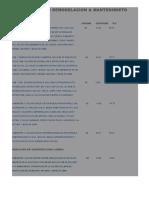 Precios de Tablaroca 2016 Monterrey