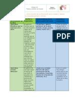 analisistextoliterarioRulfo