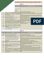 faltas y medidas disciplinarias-primaria.pdf