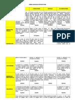 Rúbrica de Evaluación_póster