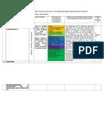 Matriz de Situaciones Significativas Con Aprendizajes Regionales-san Pedro
