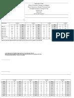 MX - Arrivals for a Demographic Profile (2).xls
