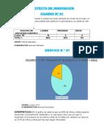 Analisis de Proyectos. Estadisticos