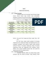 Analisis Kota Singkawang