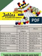 Tabla-de-Medidas-para-Tejedoras.pdf
