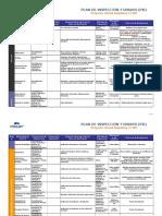 Anexo 3 - Plan de Inspección y Ensayo Requinoa _REV_0