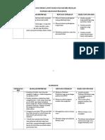 dokumen.tips_rencana-tindak-lanjut-hasil-evaluasi-dir.doc