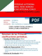 Unid 1 Tema 3 Tabla Periodica