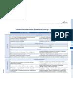 Diferencias de Plan y Programas