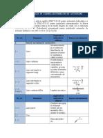 Simboluri_actionari_hidraulice.doc