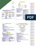 280563007-Tickler-Neonatology.pdf