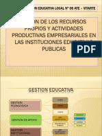 Gestion de Los Recursos Propios y Actividades Productivas Empresariales en Las Instituciones Educativas Publicas