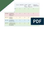 Plan Estudios Ingenieria Quimica