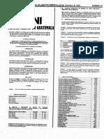 Acuerdo COM-036-03 (Modificaciones de Cobros por Servicio Publico de Agua Potable y Alcantarillado)_23_12_2003.pdf