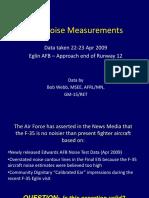f35noisemeasurements