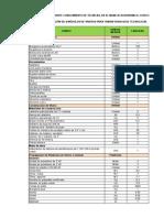 Presupuesto Diana Pip Productivo Victor Modificado