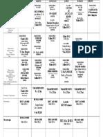 Cronograma Capacitaciones Talleres Comunitarios - parte 1