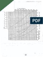 Cp chart