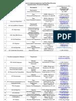 Казахстанские компании в России.docx