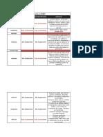 El informe del Gobierno sobre el acatamiento al paro de la CGT