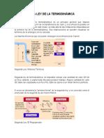 2 ley de termodinamica.docx