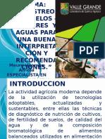 Laboratorio de Quimica Agricola