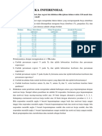 Tes 1 Statistika Inferensial 2015
