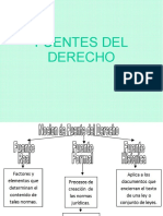 Dapuntes Drecho Privado 1-091110003741-Phpapp01