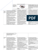 Matriz de Valoración o Rúbrica Proyecto Artropodos