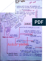 Ind Geography