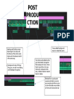 post production notes
