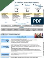 2 0 Hip Primary Guidebook_23 Mar