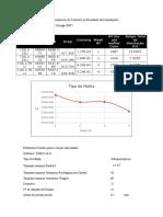 Análise Da Influência Das Condicões de Contorno No Resultado (Turbulência Star CC+)