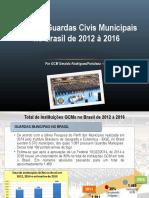 Total de Guardas Municipais No Brasil-RESUMO