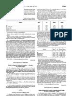 Dop - Legislacao Portuguesa - 2010/07 - Avi nº 13960 - QUALI.PT