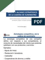 I UNIDAD Sesion 03 Estrategia Competitiva y de Cadena de Suministro, Lograr Un Ajuste Estratégico.