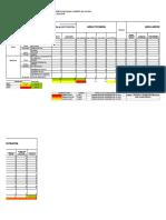 Matriz Leopol en Excel PLAN AMBIENTAL GRANJA