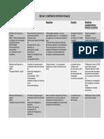 BECAS_Y_CONTRATOS_POSTDOCTORALES.pdf