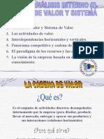 Cadena Del Valor Power Point