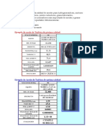 Método Para Evaluarla Calidad de Aceites Para Turbogeneradores