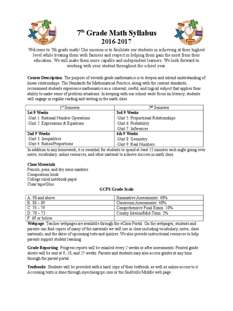 7th grade math syllabus | Educational Assessment | Physics