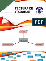 1.1 Modelos de Arquitecturas de Cómputo EQUIPO