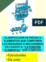 Fundamentos de Maquinas y Mecanismos