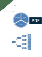 Tablas-Para-La-Bioneuroemocion.pdf