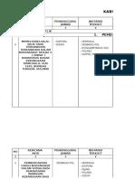 Rencana Aksi Daerah ( Rad ) 2016