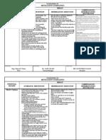 Mitigation Guidelines